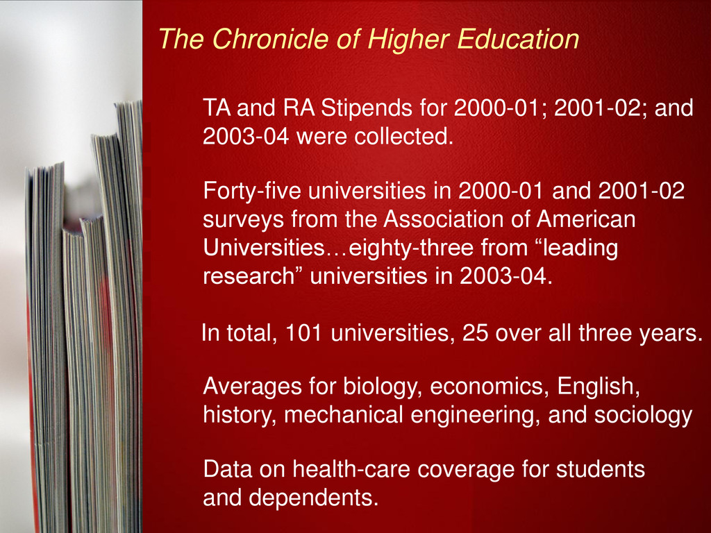DATA The Chronicle of Higher Education TA and R...