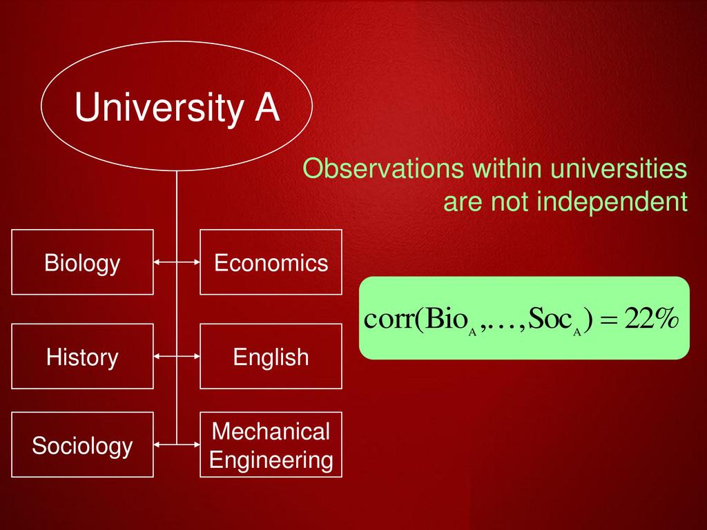 University A Biology Economics English History ...
