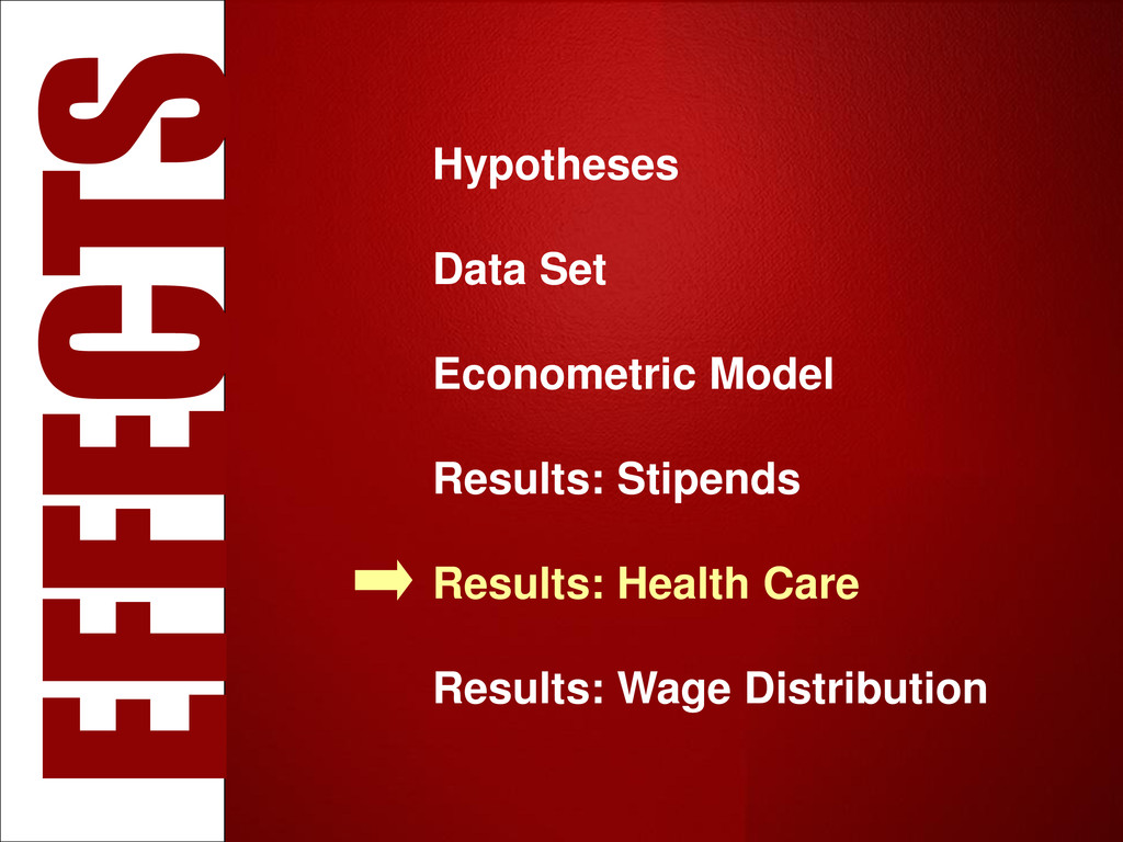 Hypotheses Data Set Econometric Model Results: ...