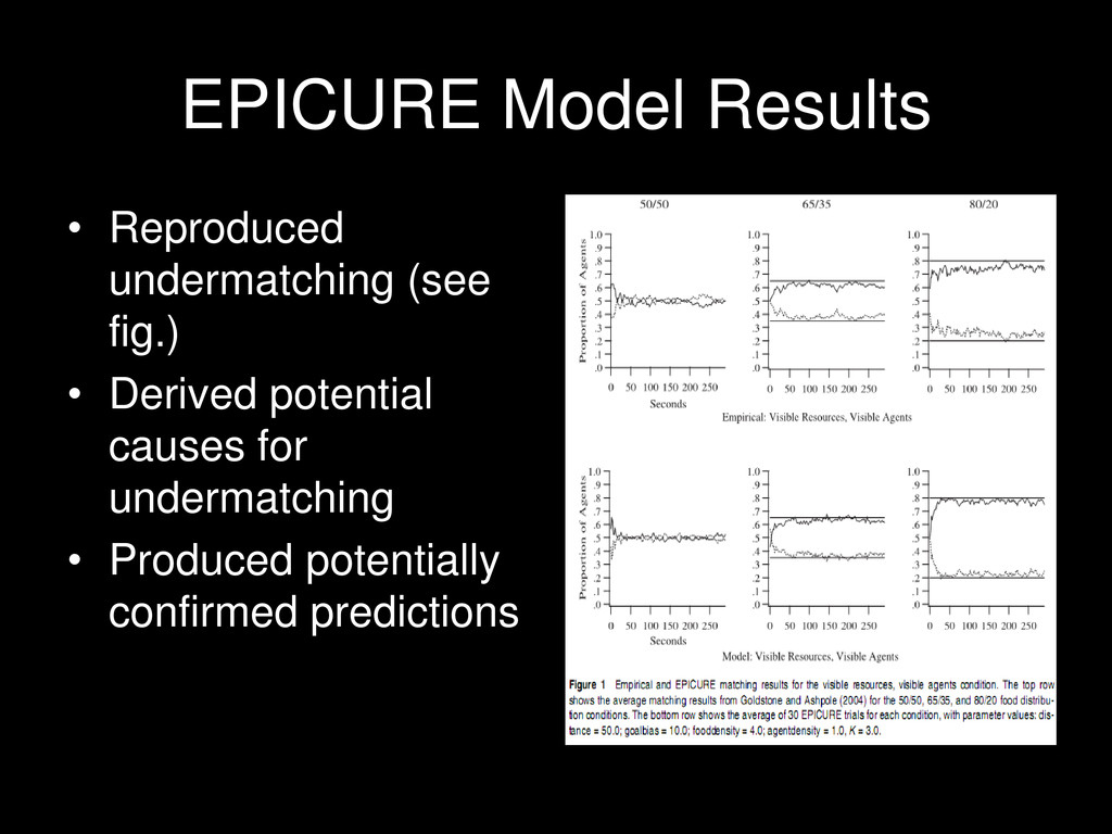 EPICURE Model Results • Reproduced undermatchin...