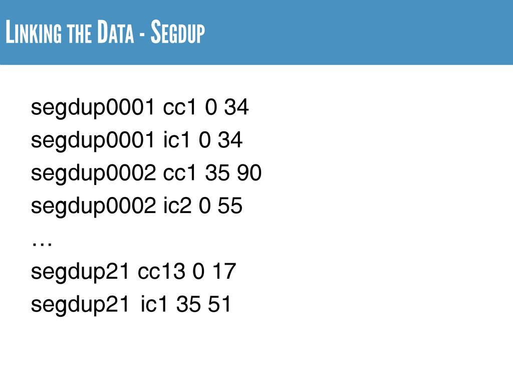 segdup0001 cc1 0 34 segdup0001 ic1 0 34 segdup0...