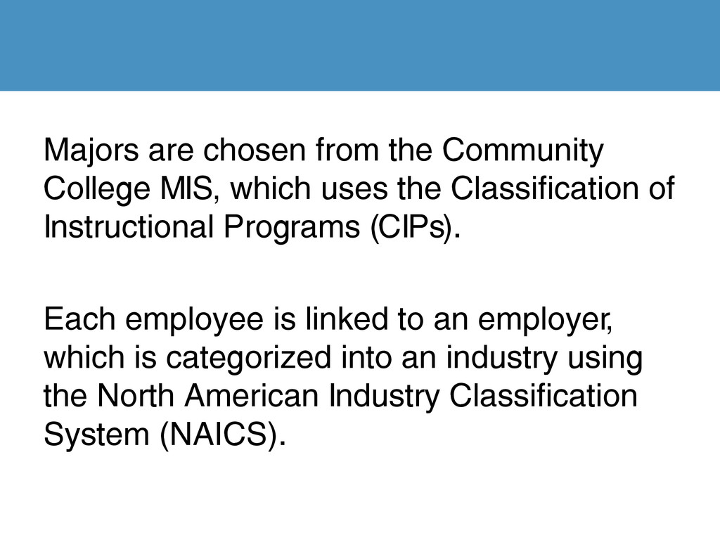 Majors are chosen from the Community College MI...
