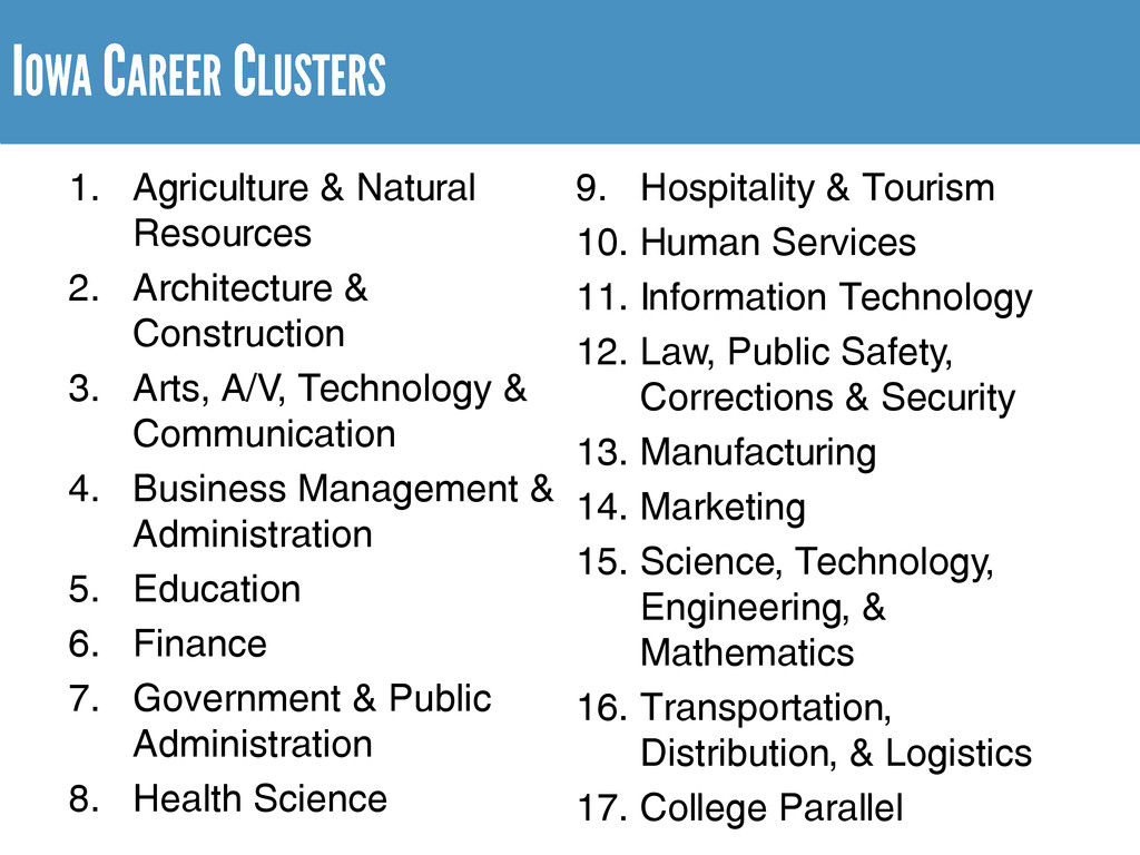 1. Agriculture & Natural Resources 2. Architect...