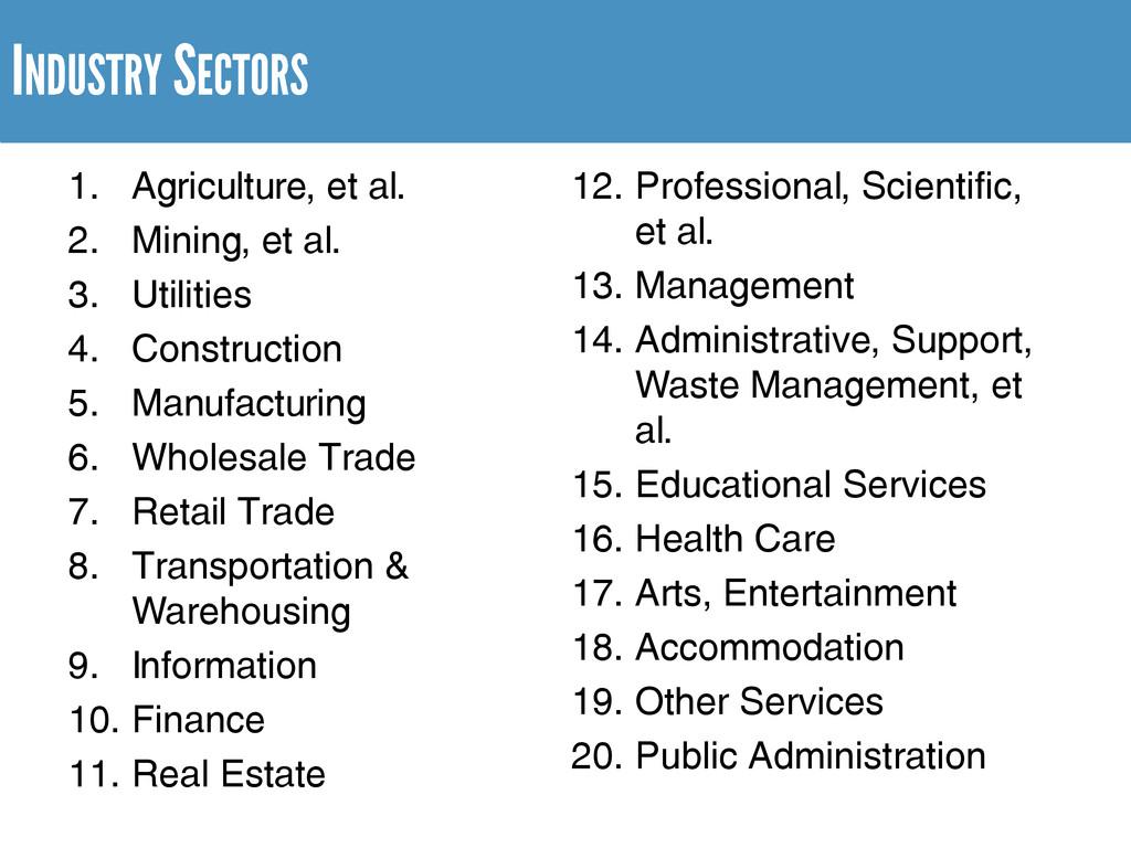 1. Agriculture, et al. 2. Mining, et al. 3. Uti...