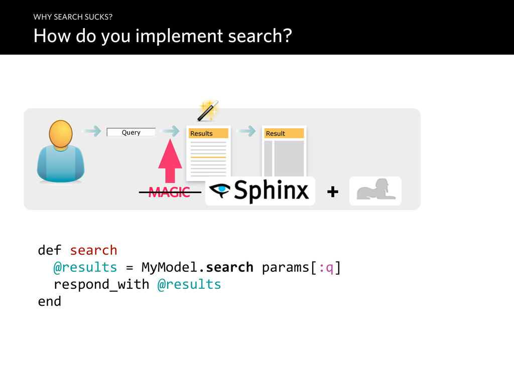 def search   @results = MyModel.search pa...