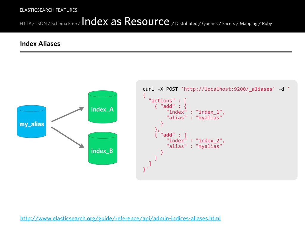 HTTP / JSON / Schema Free / Index as Resource /...