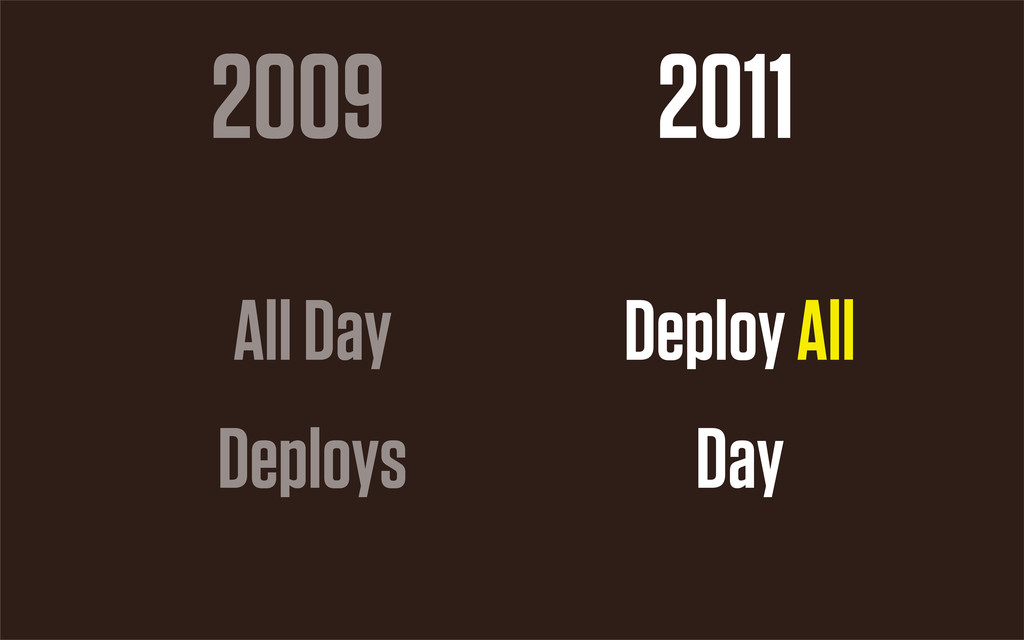 2009 2011 All Day Deploys Deploy All Day
