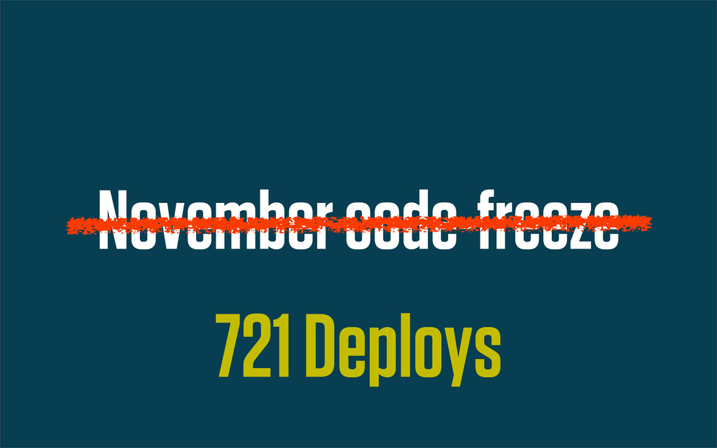 November code-freeze 721 Deploys