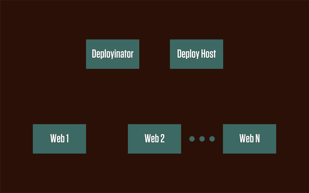 Deployinator Deploy Host Web 1 Web 2 Web N