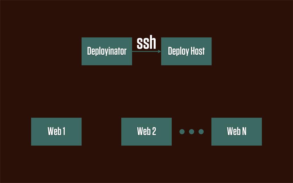 Deployinator Deploy Host Web 1 Web 2 Web N ssh