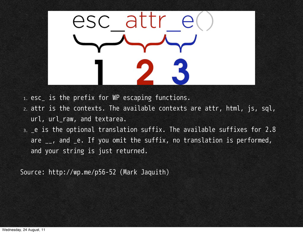 1. esc_ is the prefix for WP escaping functions...