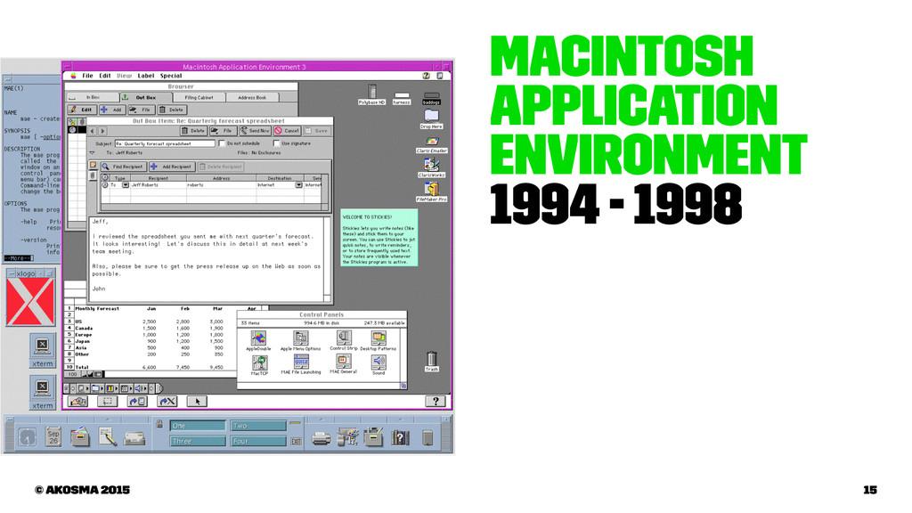 Macintosh Application Environment 1994 - 1998 ©...