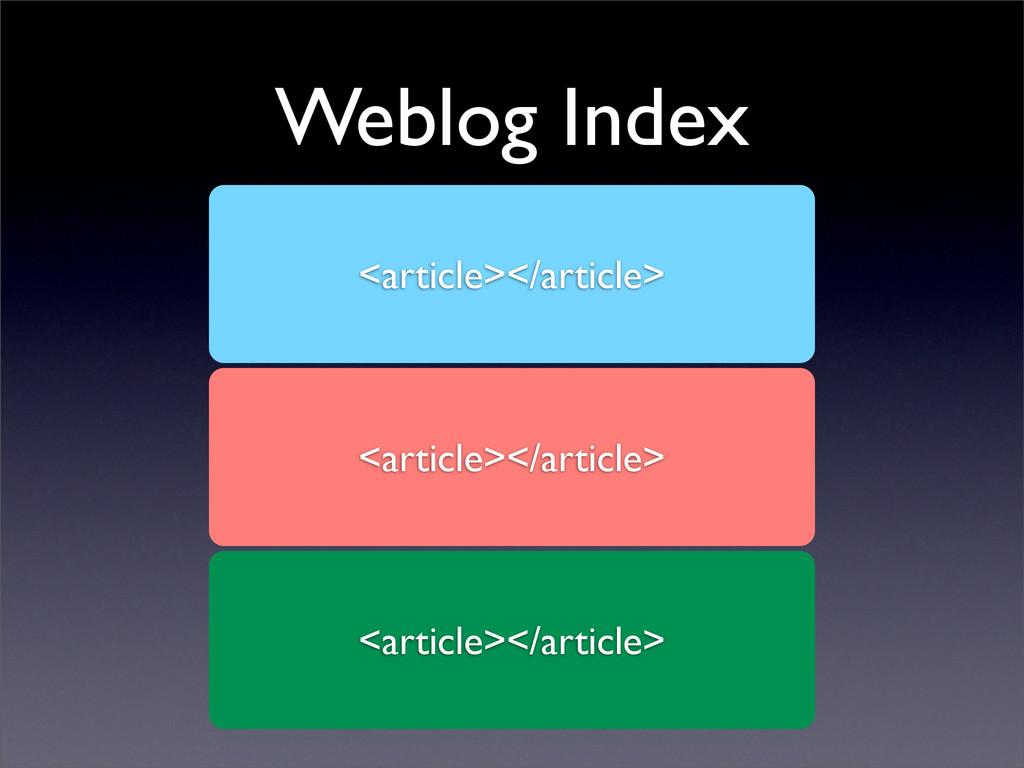 Weblog Index <article></article> <article></art...