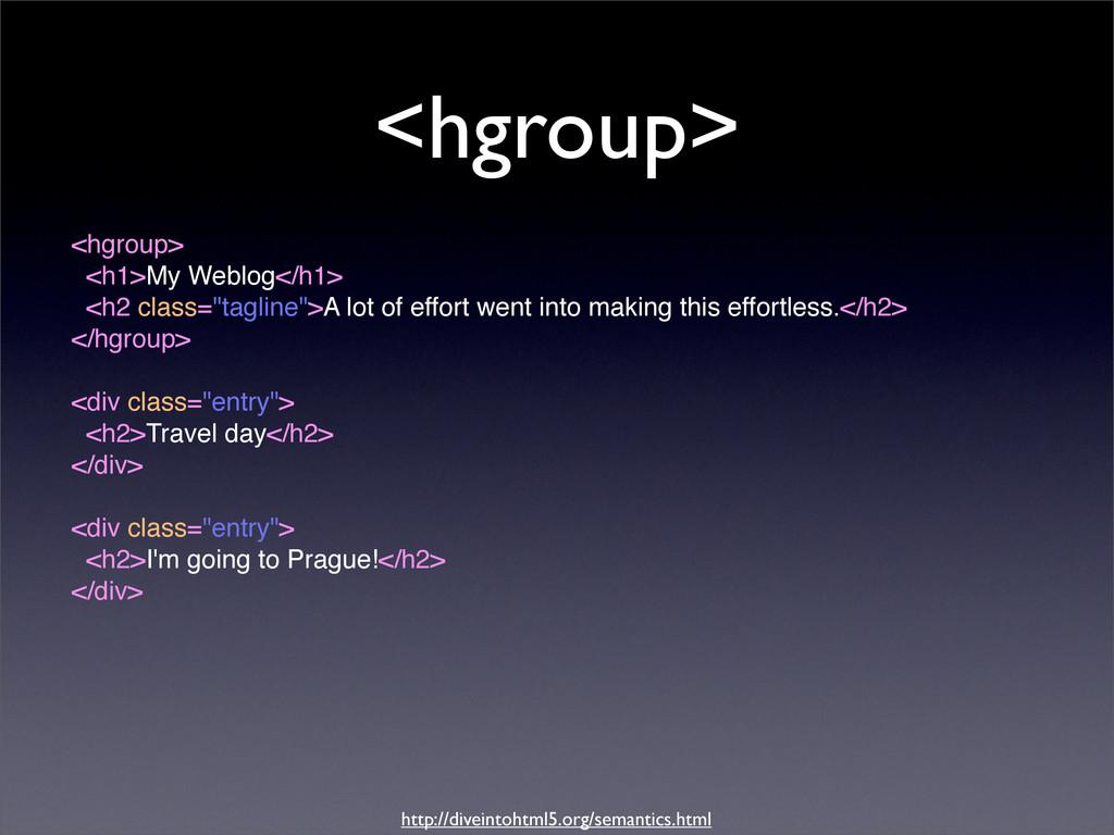 <hgroup> <hgroup> <h1>My Weblog</h1> <h2 class=...