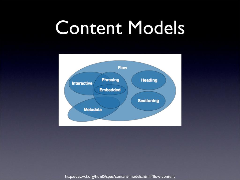 Content Models http://dev.w3.org/html5/spec/con...