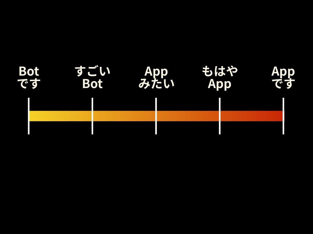 すごい Bot Bot です App みたい もはや App App です