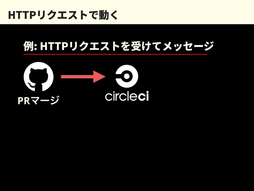 HTTPリクエストで動く 例: HTTPリクエストを受けてメッセージ PRϚʔδ