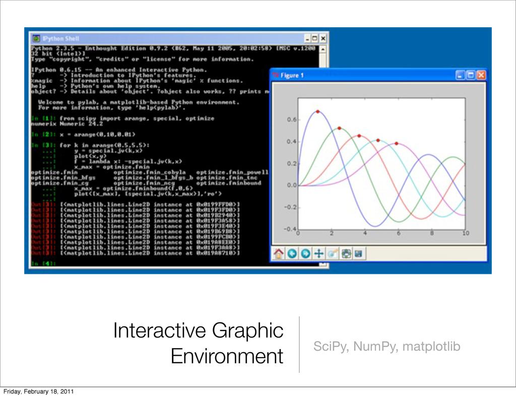 Interactive Graphic Environment SciPy, NumPy, m...