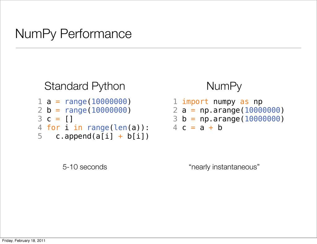 NumPy Performance 1 a = range(10000000) 2 b = r...