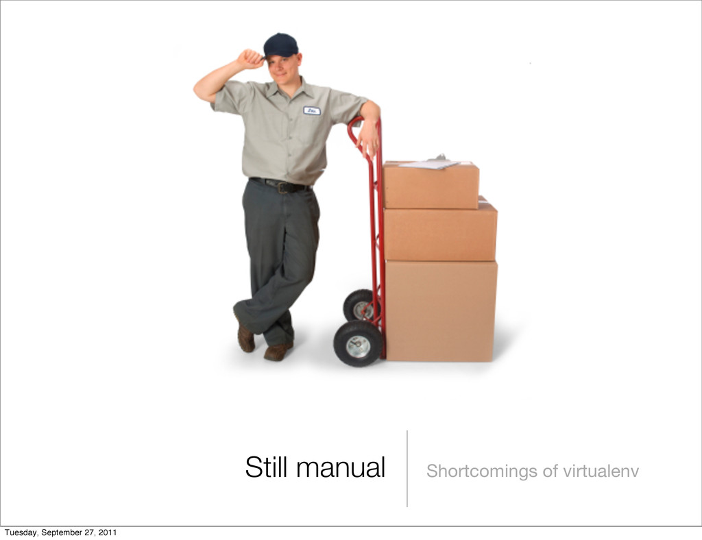 Still manual Shortcomings of virtualenv Tuesday...