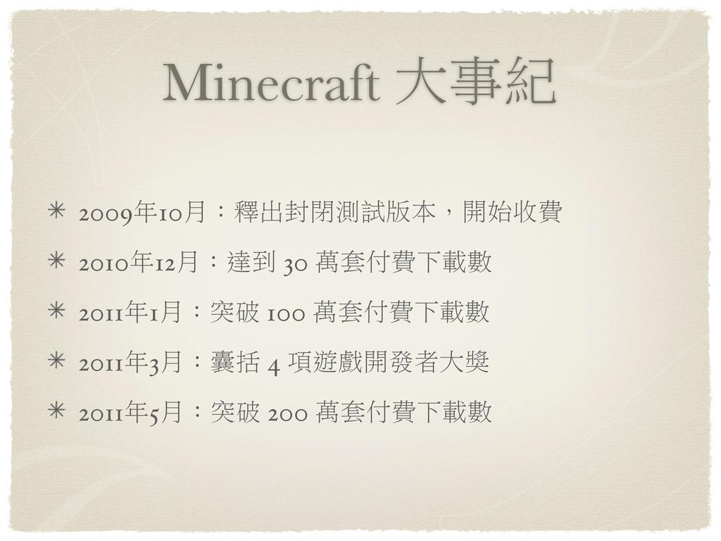 Minecraft ɽԫߏ 2009ϋ10˜jᙑ̈܆ௐ༊و͉dකϗ൬ 2010ϋ12˜j༺...