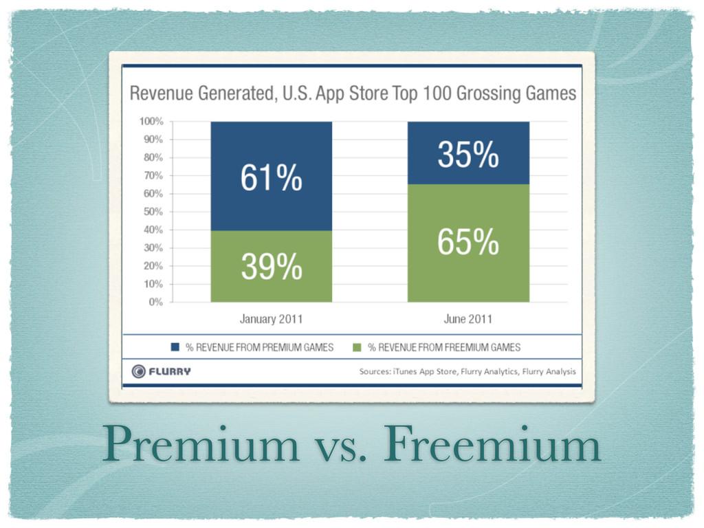 Premium vs. Freemium