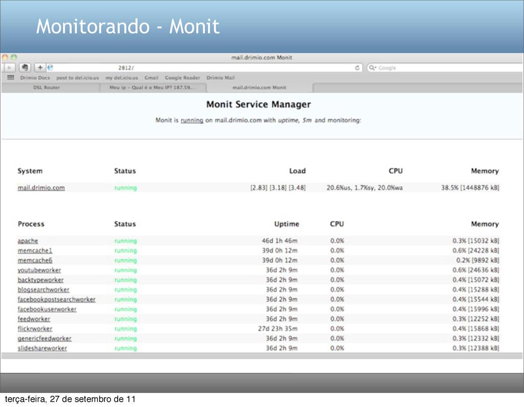 Monitorando - Monit terça-feira, 27 de setembro...