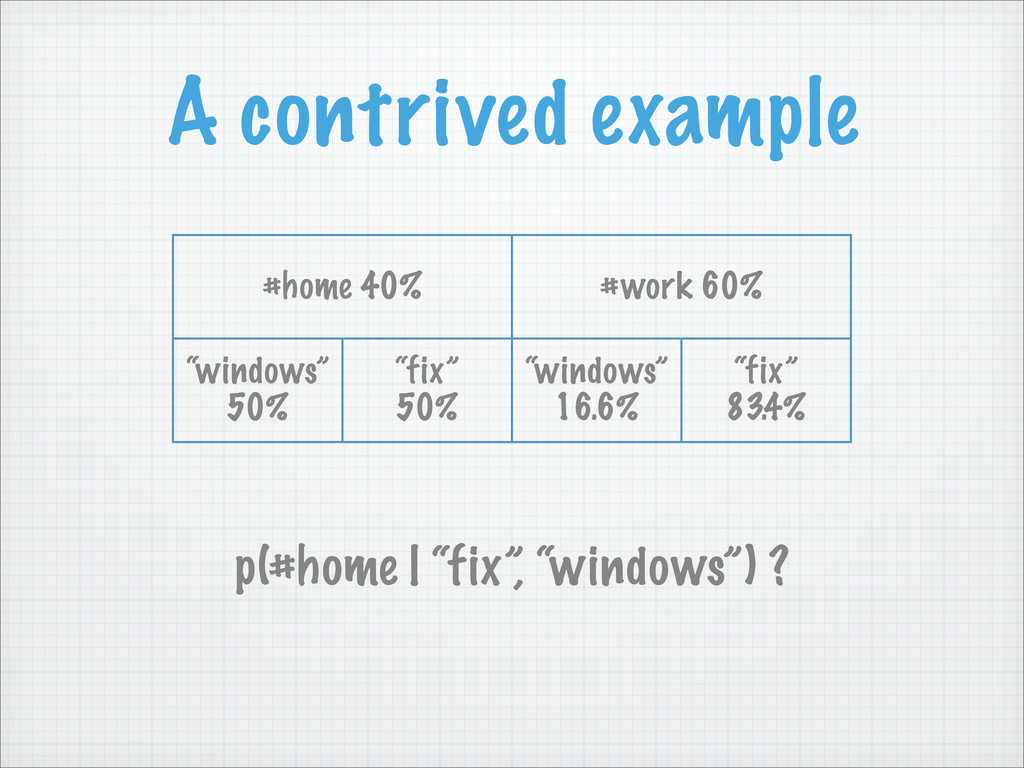 """A contrived example #home 40% #work 60% """"window..."""