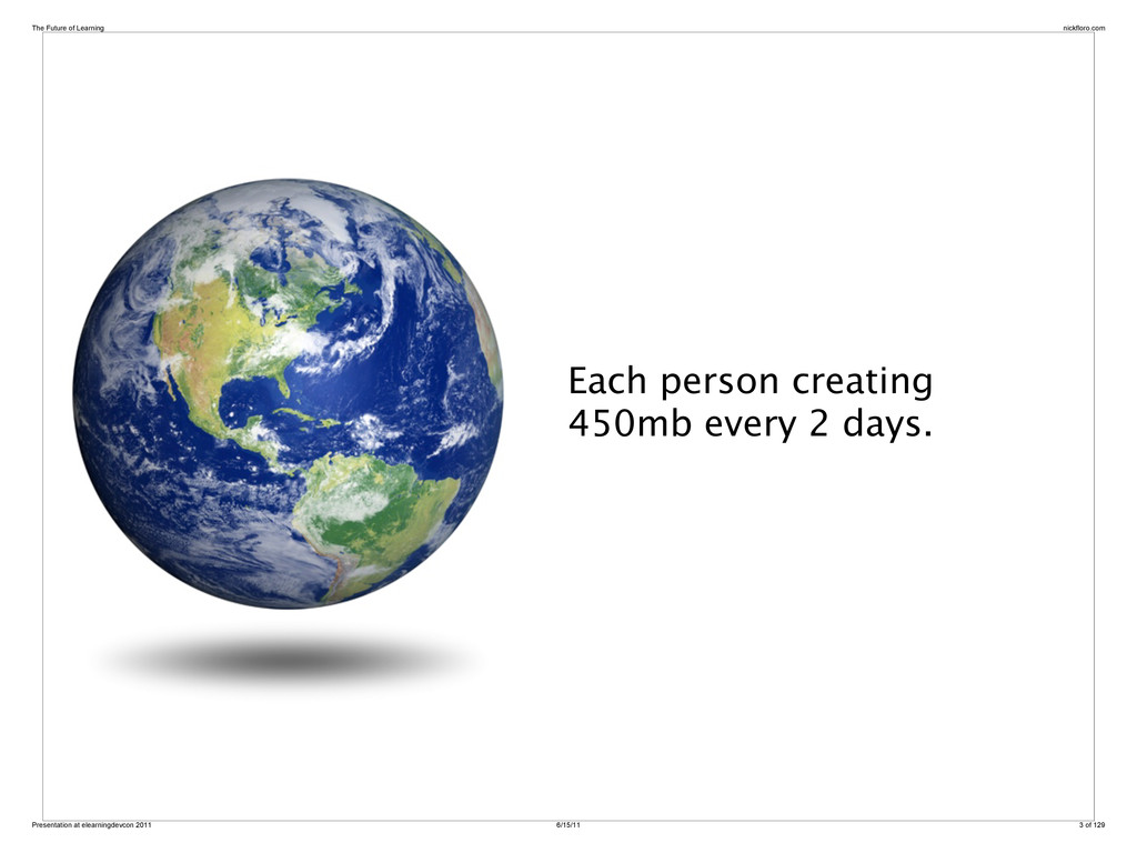 Each person creating 450mb every 2 days. The Fu...