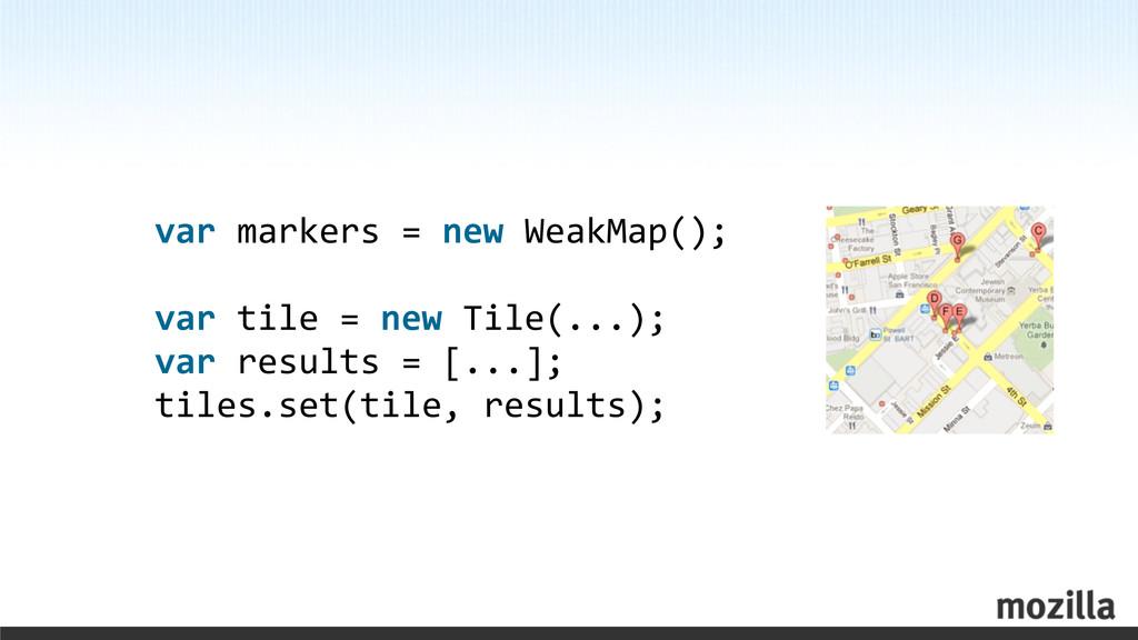 var markers = new WeakMap(); var ...