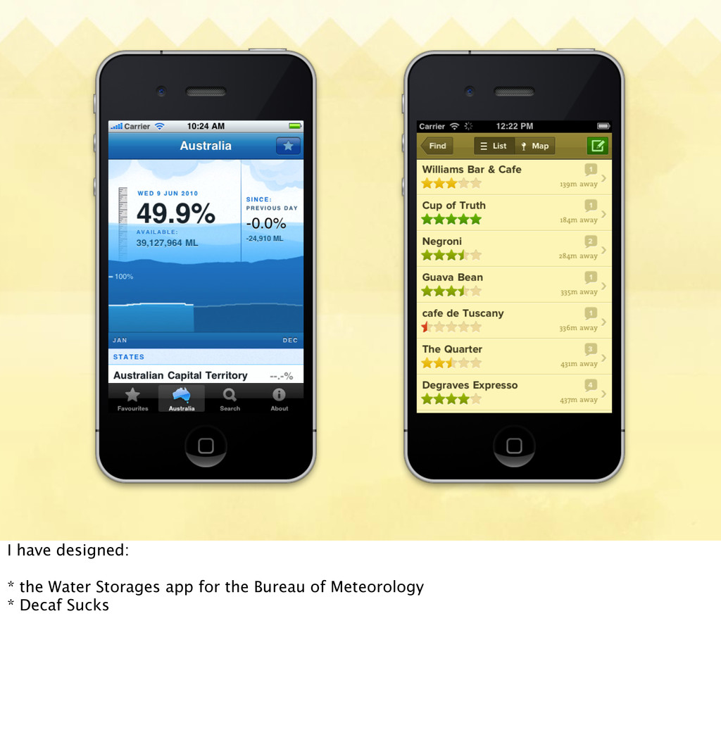 I have designed: * the Water Storages app for t...
