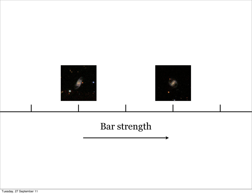 Bar strength Tuesday, 27 September 11