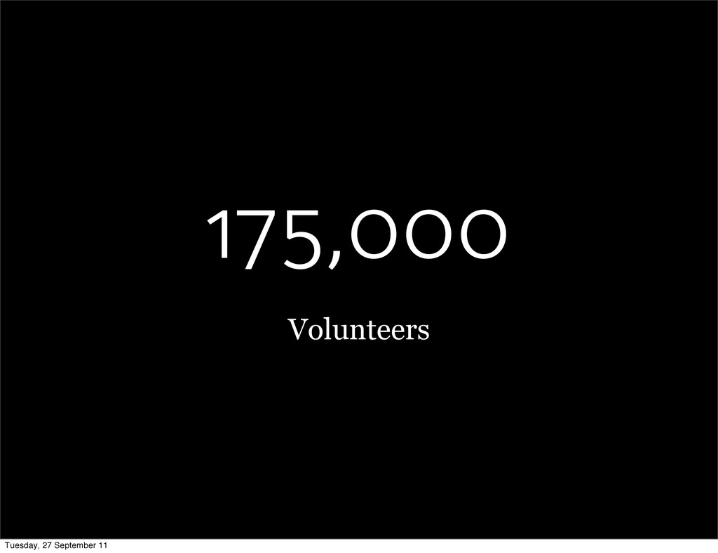 175,000 Volunteers Tuesday, 27 September 11