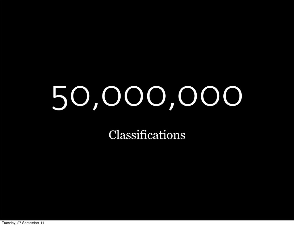 50,000,000 Classifications Tuesday, 27 Septembe...