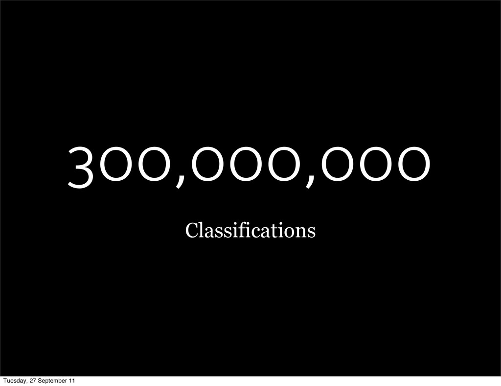 300,000,000 Classifications Tuesday, 27 Septemb...