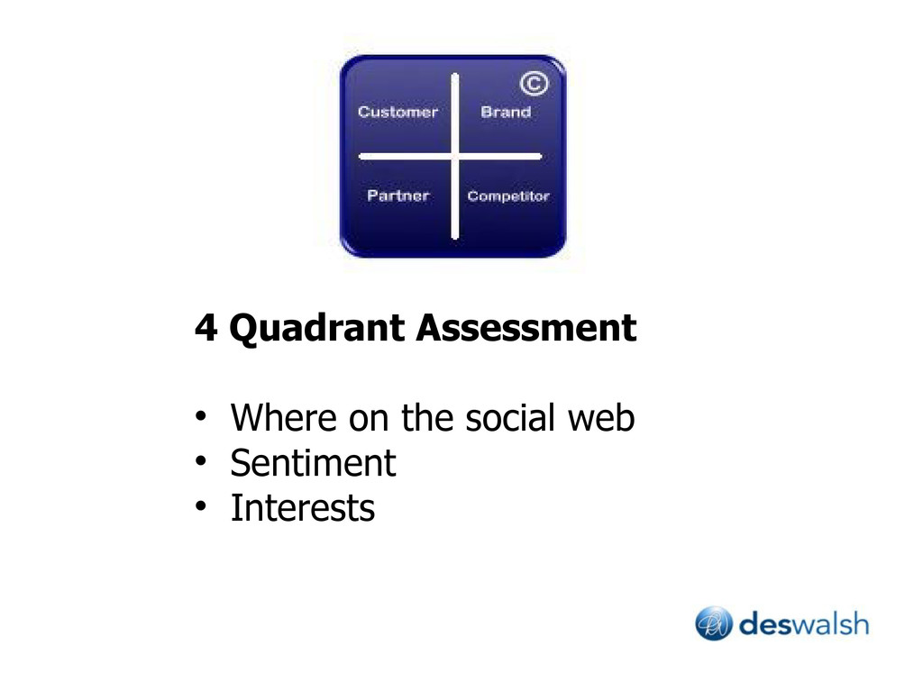 4 Quadrant Assessment  Where on the social web...