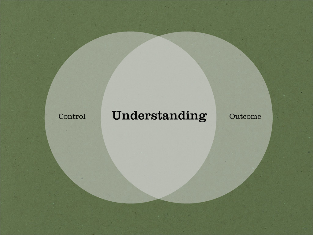 Understanding Control Outcome