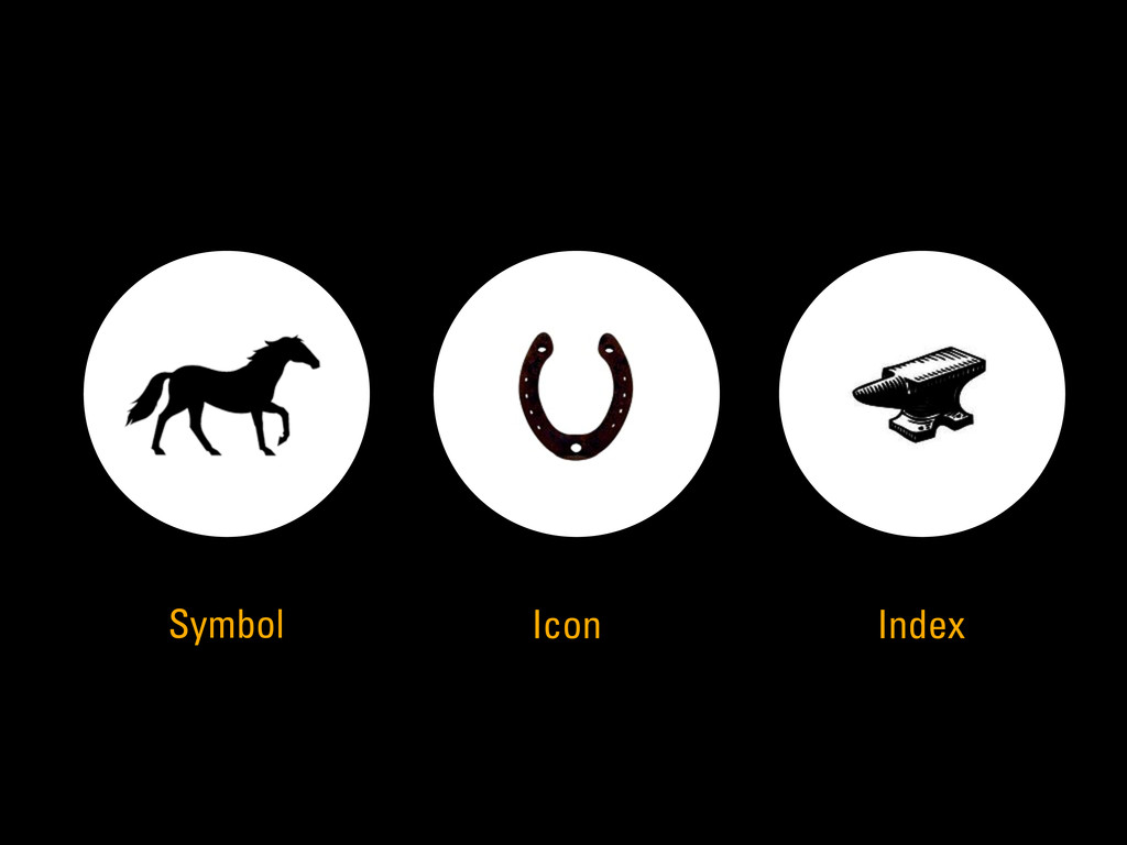 Symbol Icon Index