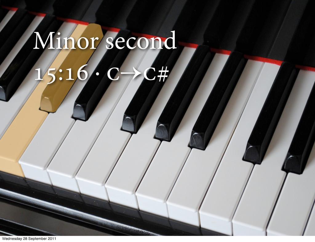 Minor second : ·  Wednesday 28 Septembe...
