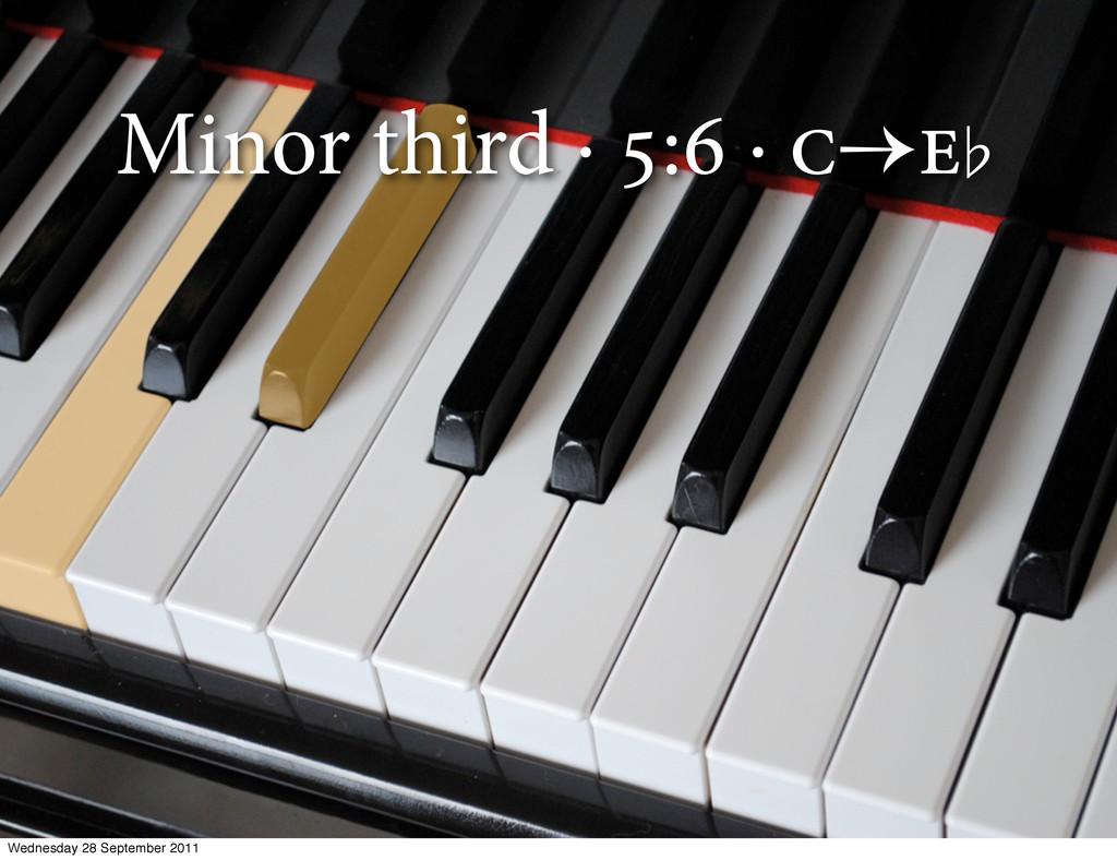 Minor third · : · ̆ Wednesday 28 September...