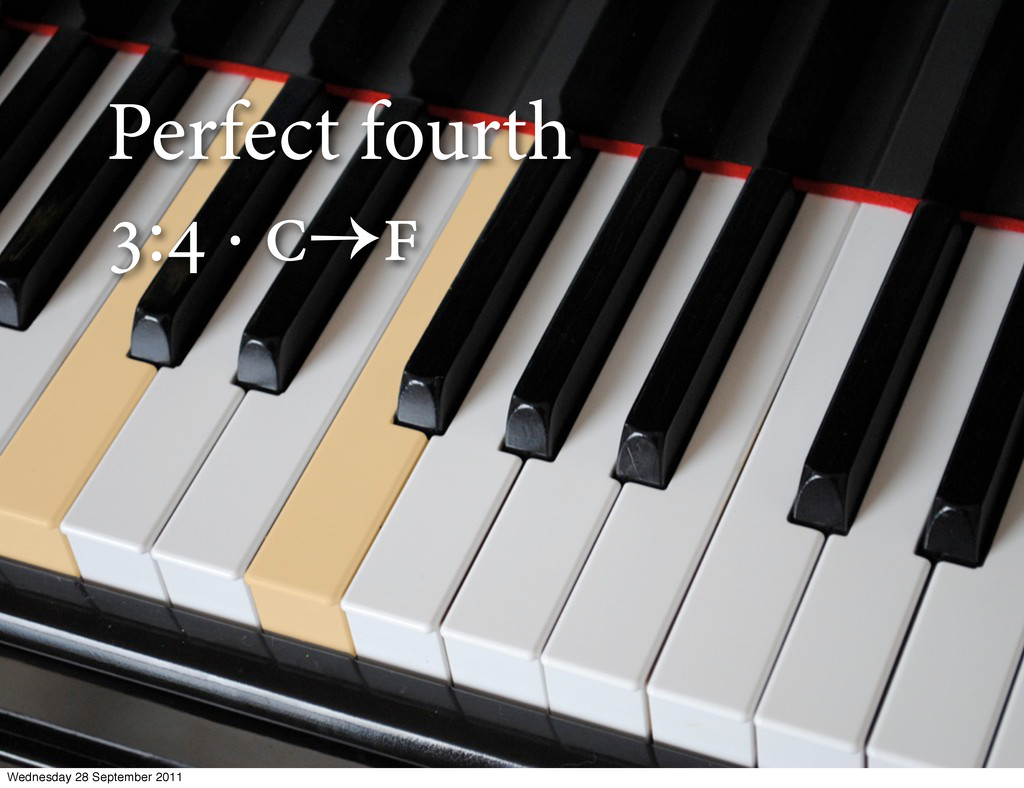 Perfect fourth : ·  Wednesday 28 September...
