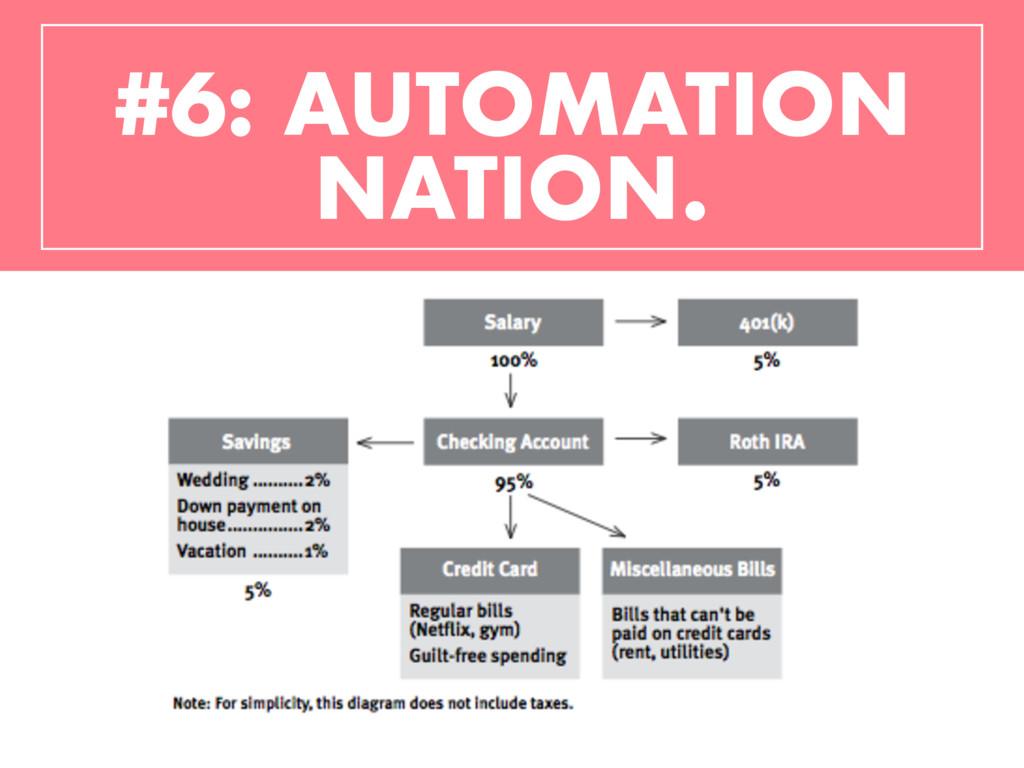#6: AUTOMATION NATION.