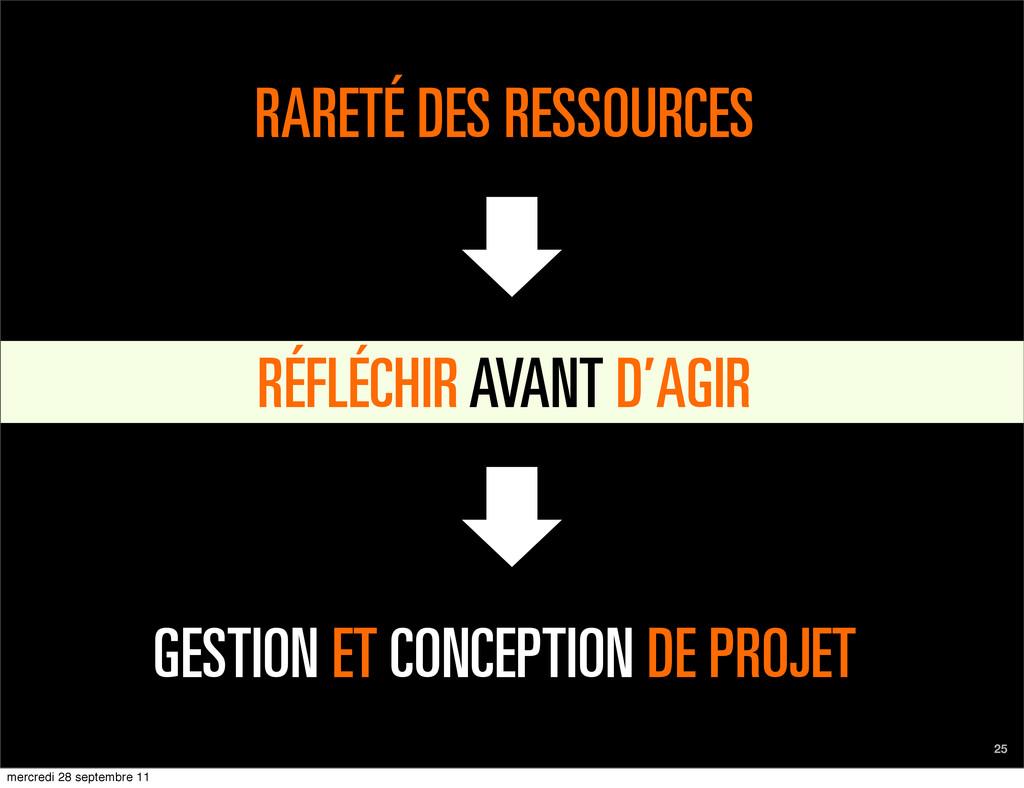 25 RARETÉ DES RESSOURCES GESTION ET CONCEPTION ...