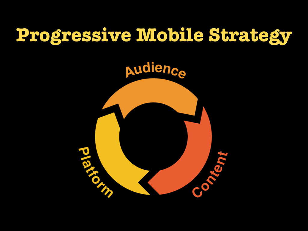 Progressive Mobile Strategy