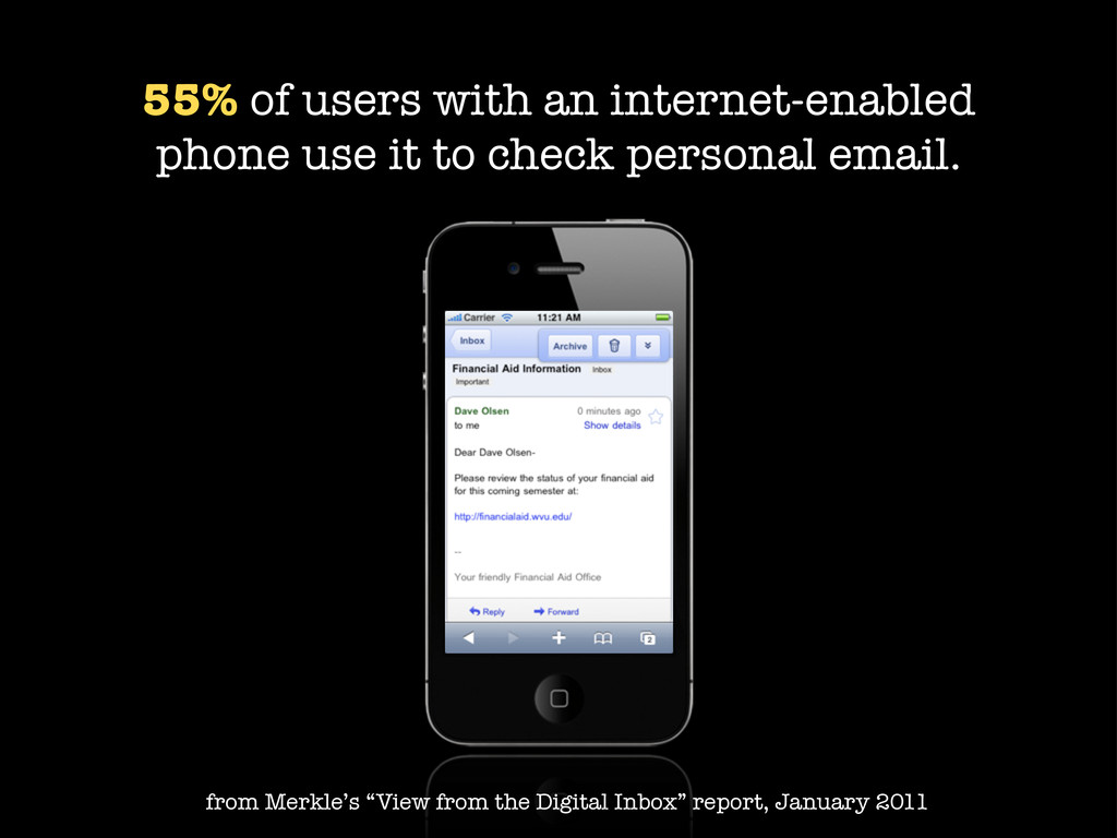 55% of users with an internet-enabled phone use...