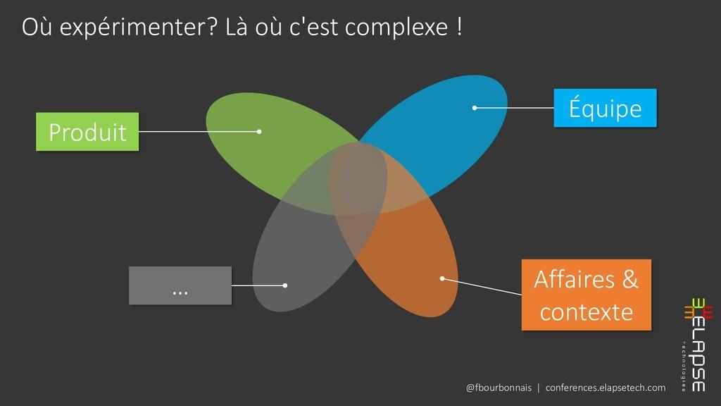 @fbourbonnais | conferences.elapsetech.com Où e...