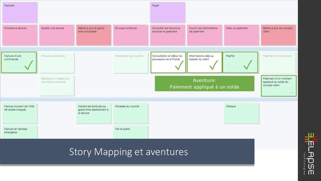 @fbourbonnais | conferences.elapsetech.com Stor...