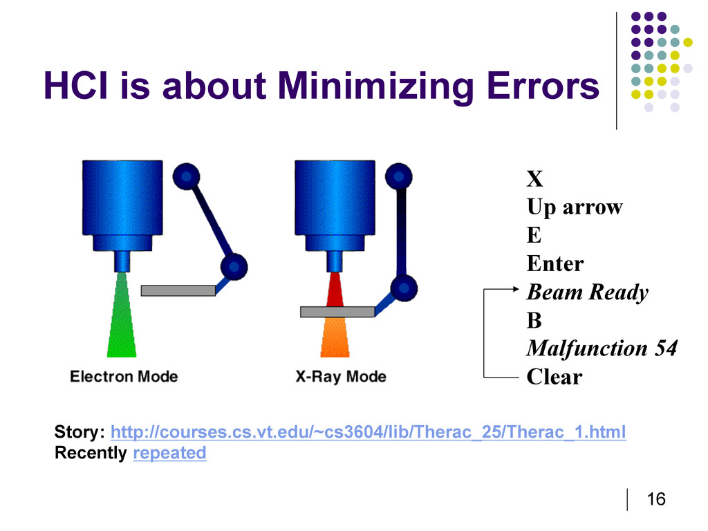16 HCI is about Minimizing Errors Story: http:/...