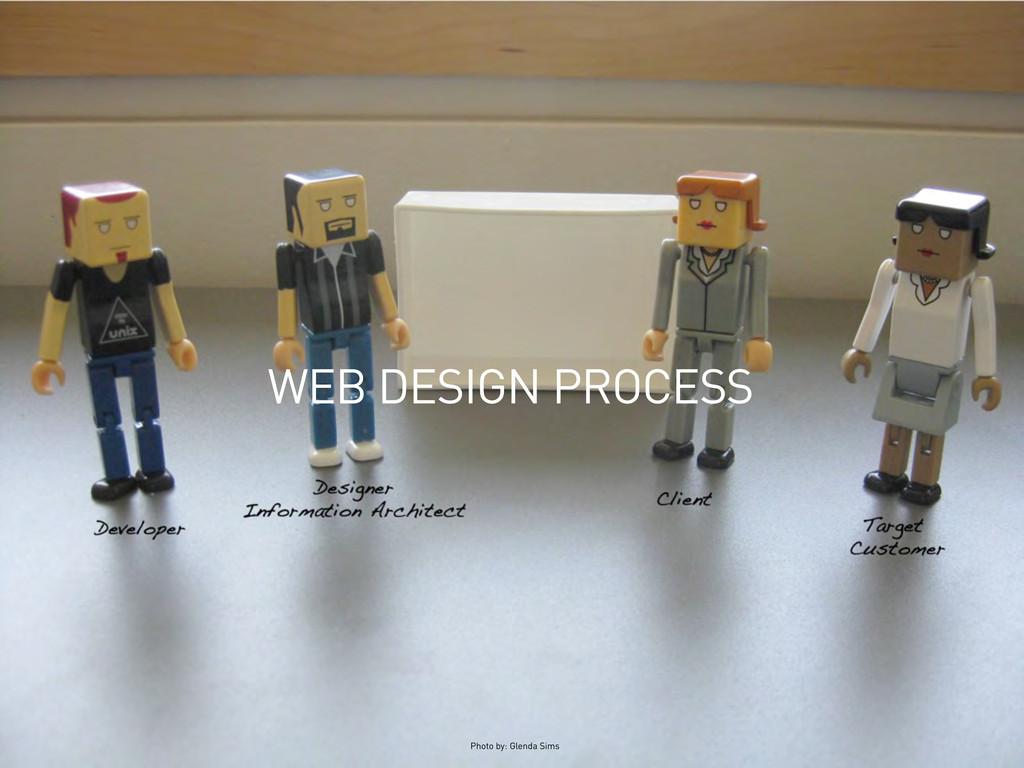WEB DESIGN PROCESS Photo by: Glenda Sims