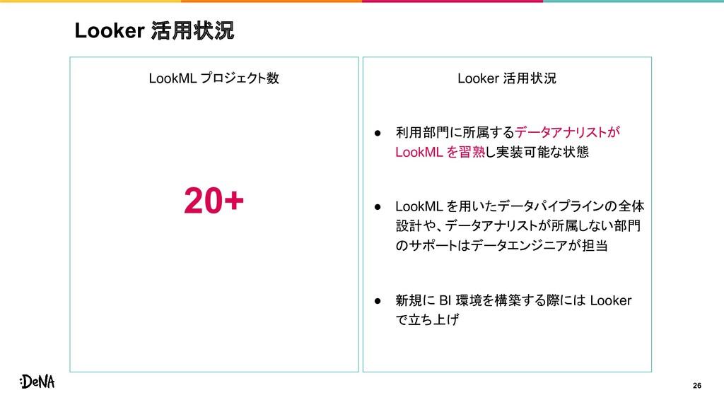 Looker 活用状況 26 LookML プロジェクト数 20+ Looker 活用状況 ●...